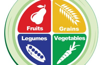 Jun. 8: Foods For A Healthy Heart (virtual class)